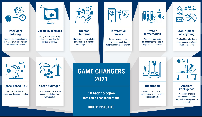 세상을 바꿀 10가지 기술