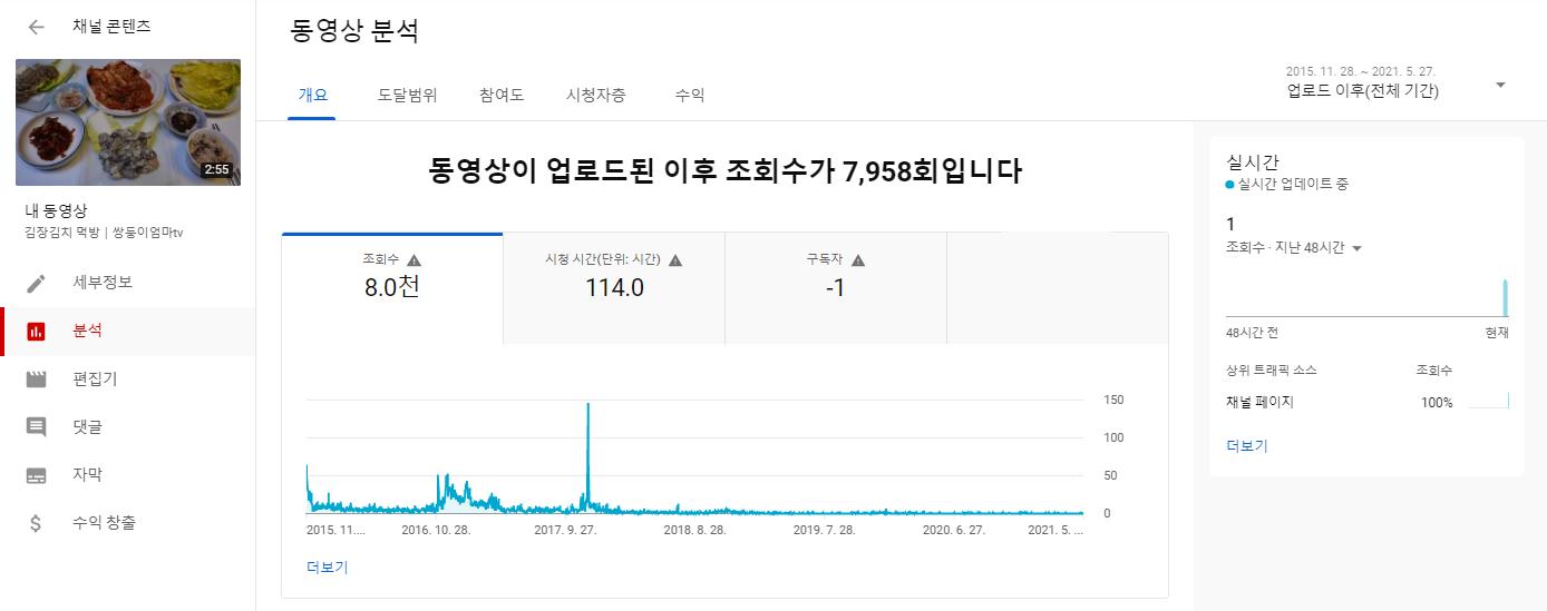 김장 김치 먹방 유튜브 분석(도달범위)