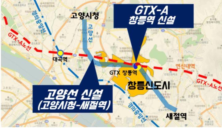 GTX-A-노선-창릉역-신설