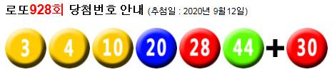 로또928회당첨번호 : 21, 27, 29, 38, 40, 44 + 37