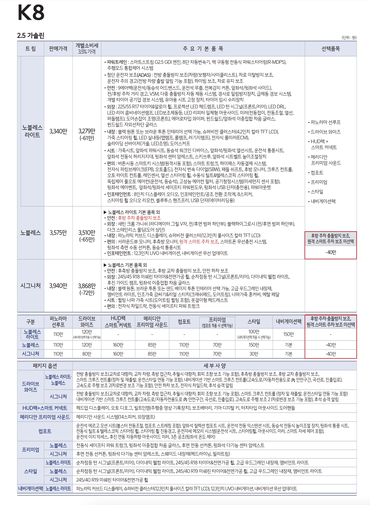 K8-가솔린-2.5-가격표
