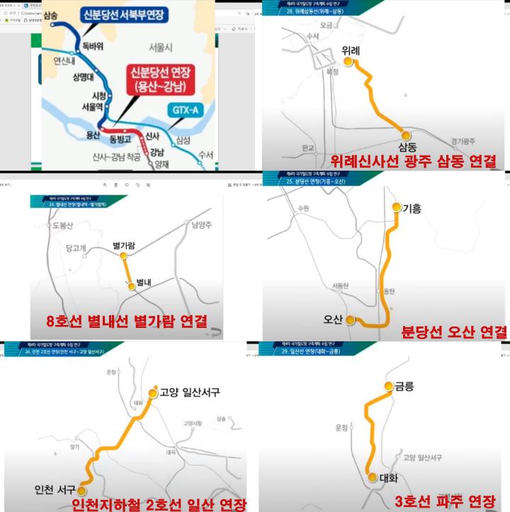 4차-국가철도망-구축계획