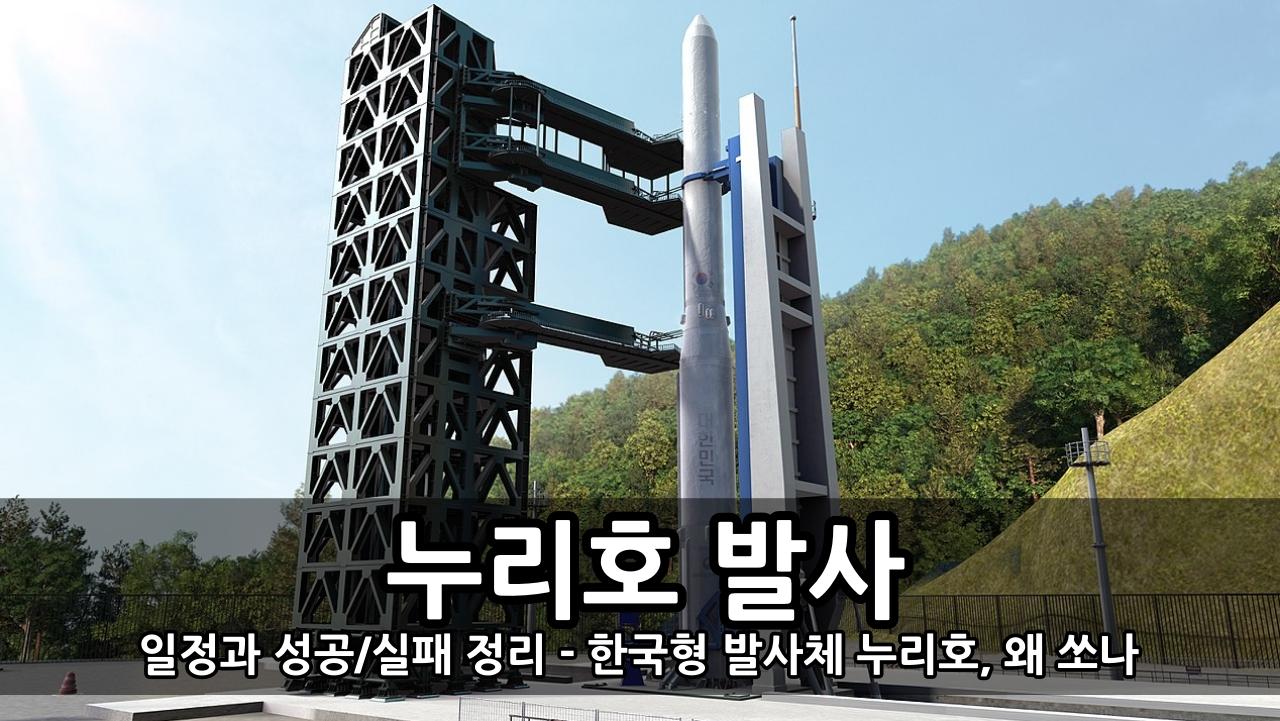 누리호 발사일정과 성공/실패, 관련주 - 한국형 발사체 누리호, 왜 쏘나