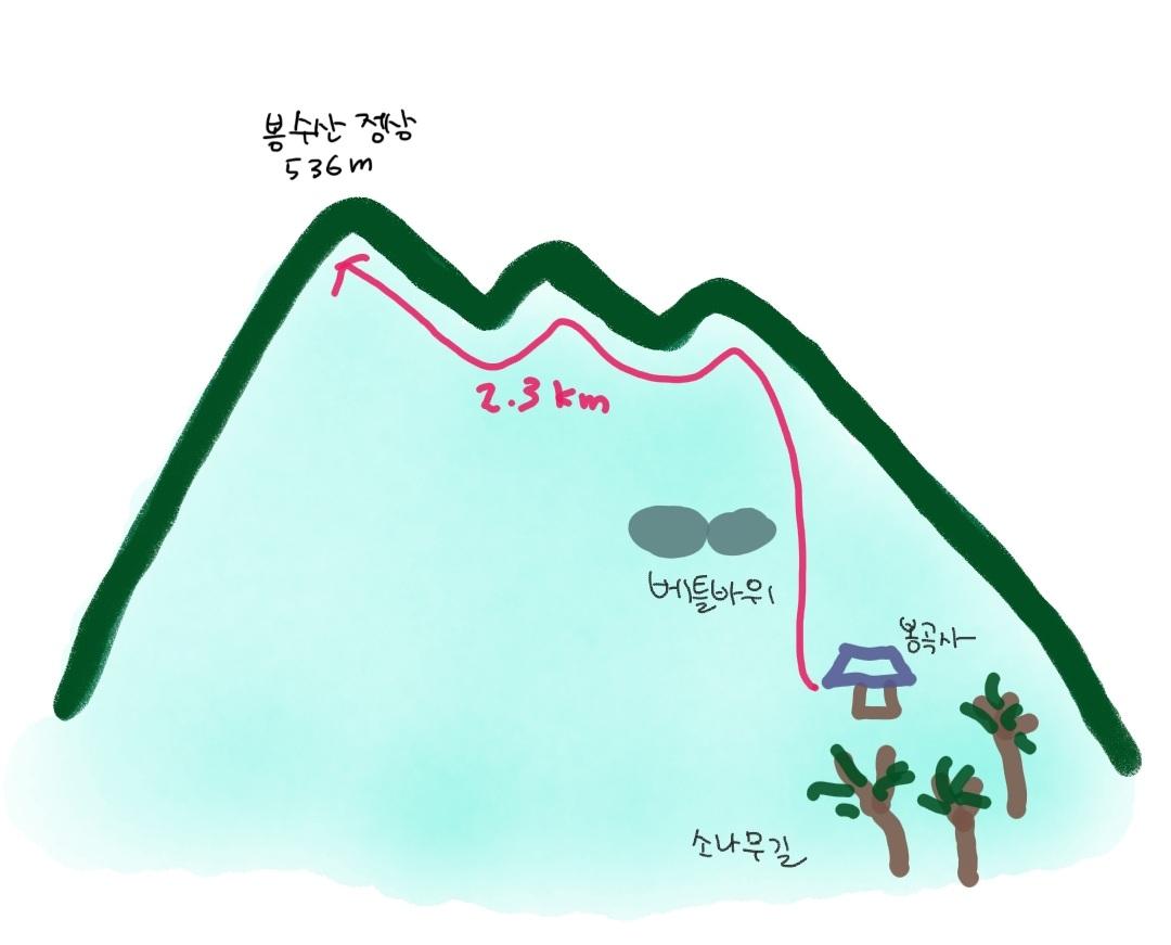 [아산 봉수산(鳳首山)] 천년비손길 따라 봉곡사 지나, 베틀바위 지나, 봉수산 정상으로