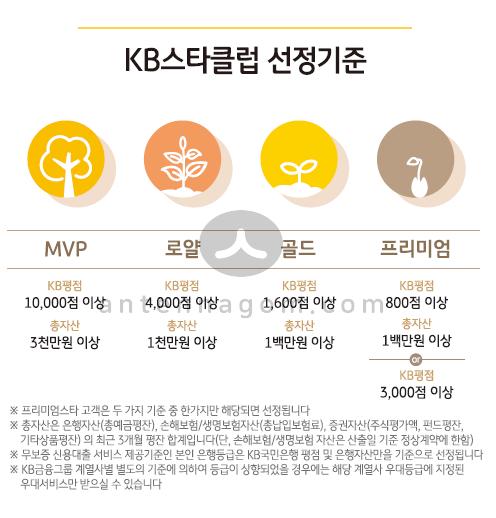 kb 스타클럽 선정기준