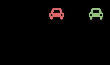 자동차 사고가 발생했을 때 과실비율 별 상호 지급해야하는 보상금의 예시