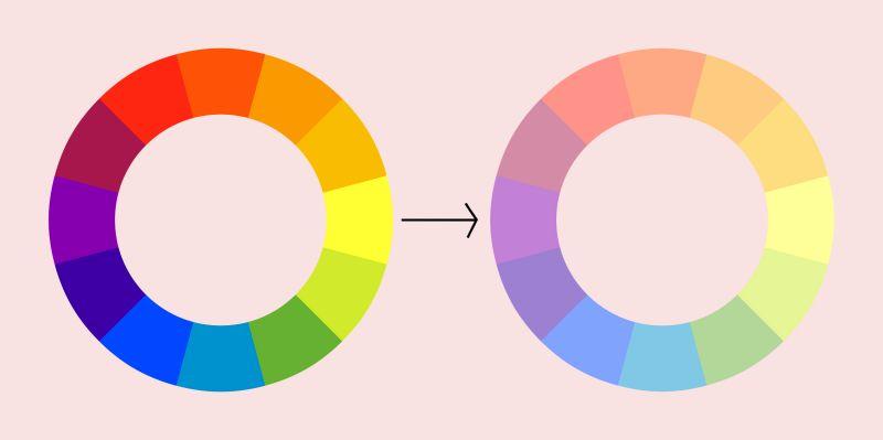 색상표에 하얀색을 섞어 파스텔톤을 설명하는 그림