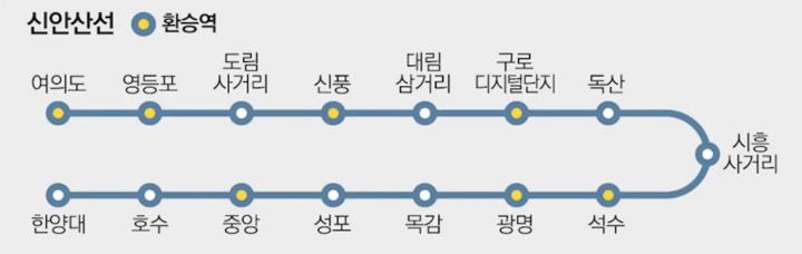 신안산선-역세권-환승역