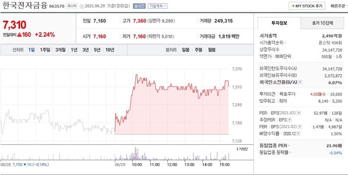 한국전자금융
