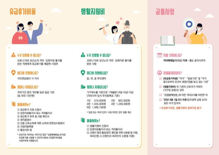 유급휴가비용-생활지원비-안내