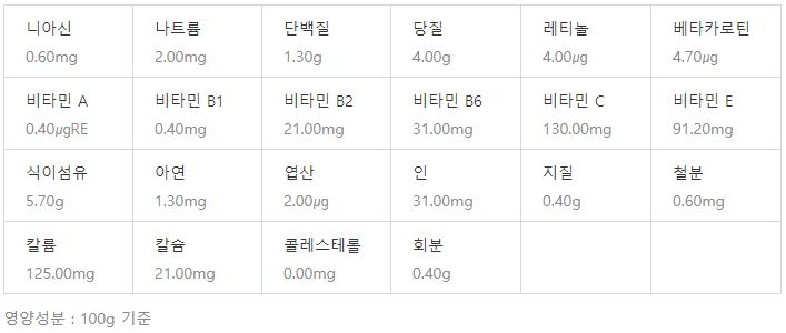 오미자영양소