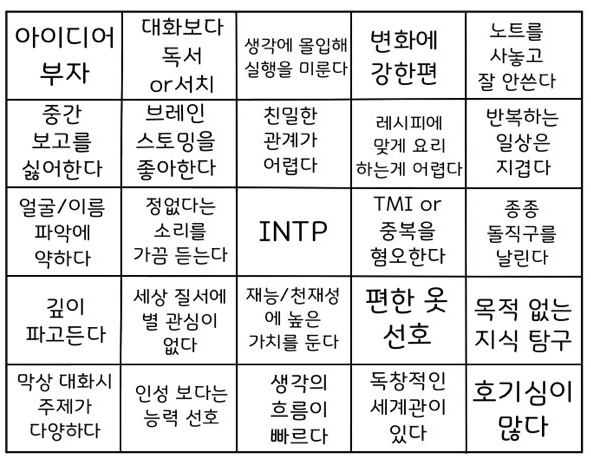 INTP 유형 특징 연애궁합 총정리(+장점 단점 직업 추천 궁합 팩폭 매력 MBTI유형)