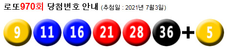 로또970회당첨번호 : 21, 27, 29, 38, 40, 44 + 37