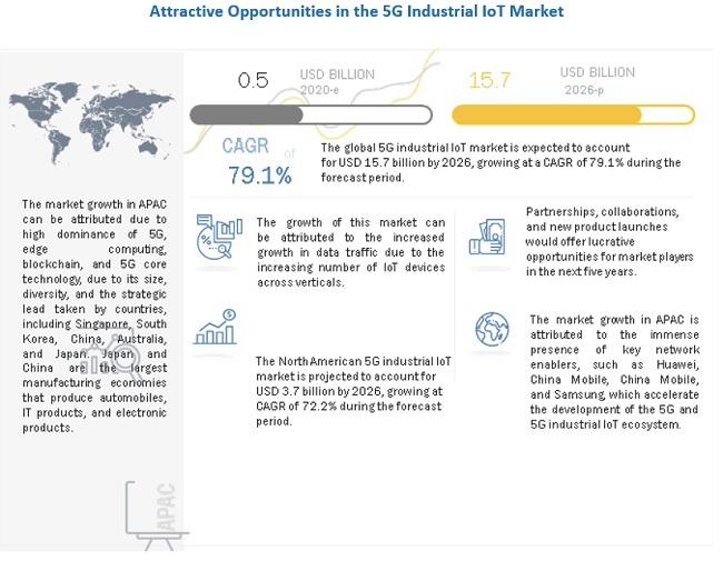 상위 10개 센서 시장, 2026년 1,011억 달러 전망…이미지, 광, 지문 센서 성장 주목