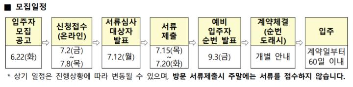 LH-매입임대주택-모집일정