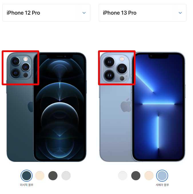 아이폰 13 프로 카메라