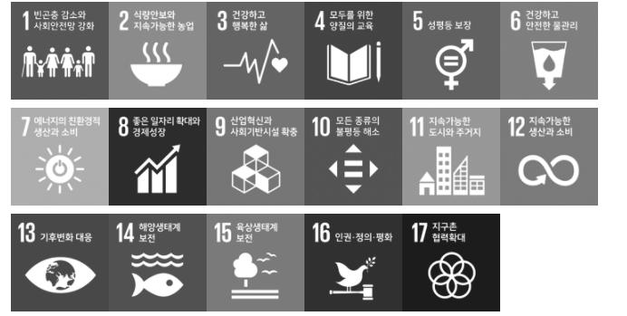 UN-지속가능-발전목표
