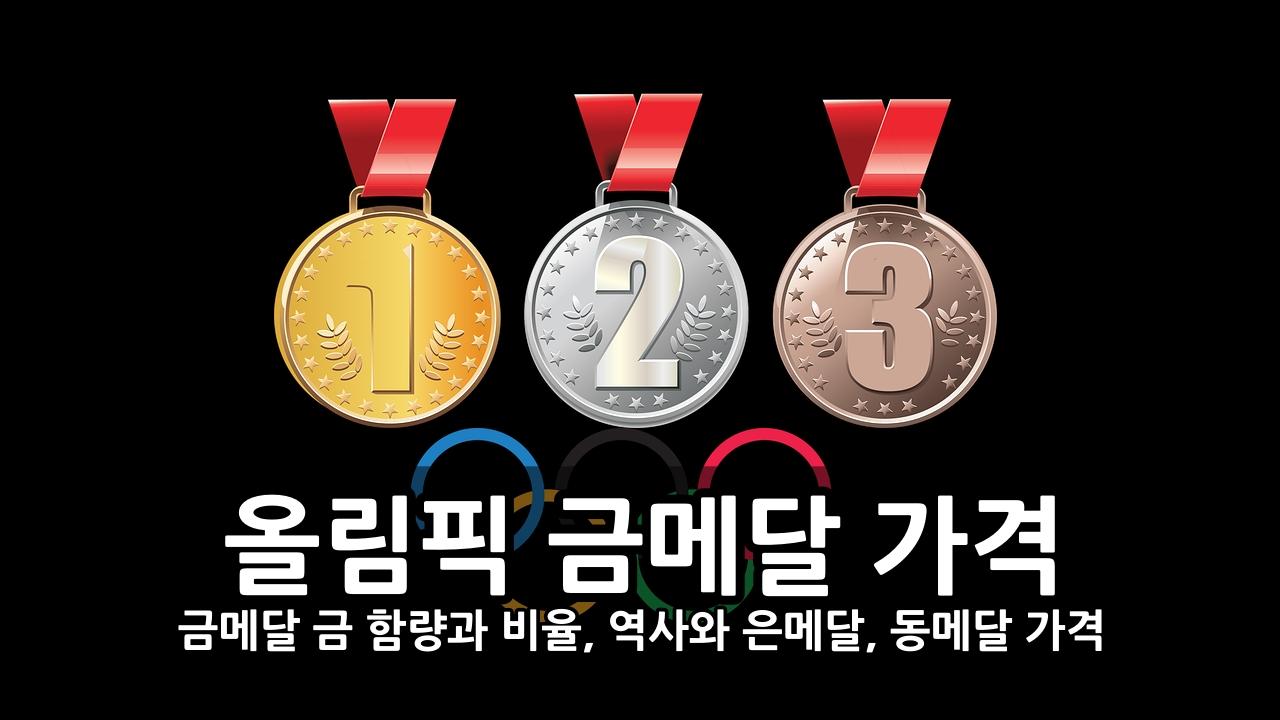 올림픽 금메달 가격 - 금메달 금 함량과 비율, 역사와 은메달, 동메달 가격
