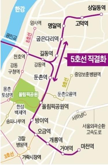 지하철-5호선-직결화