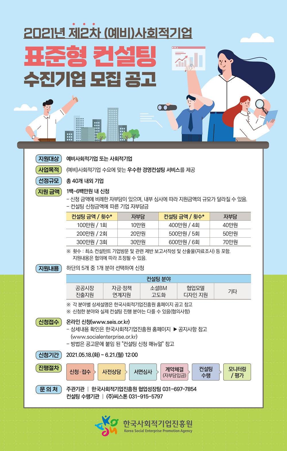 [안내] 한국사회적기업진흥원 | 2021년 *제2차 (예비)사회적기업 표준형컨설팅 수진기업 모집