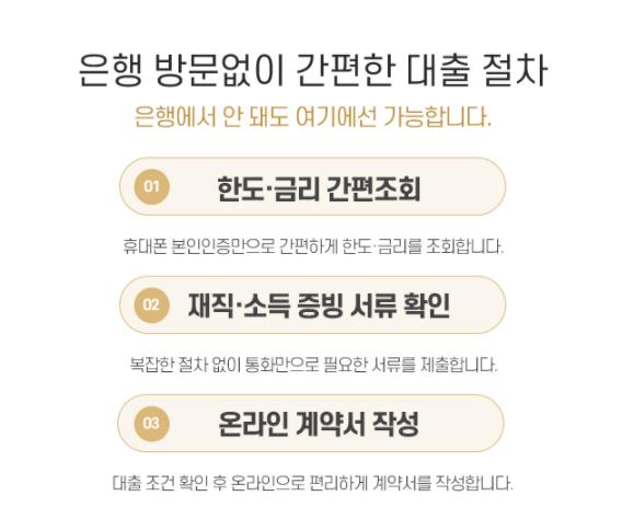 한국금융통합센터