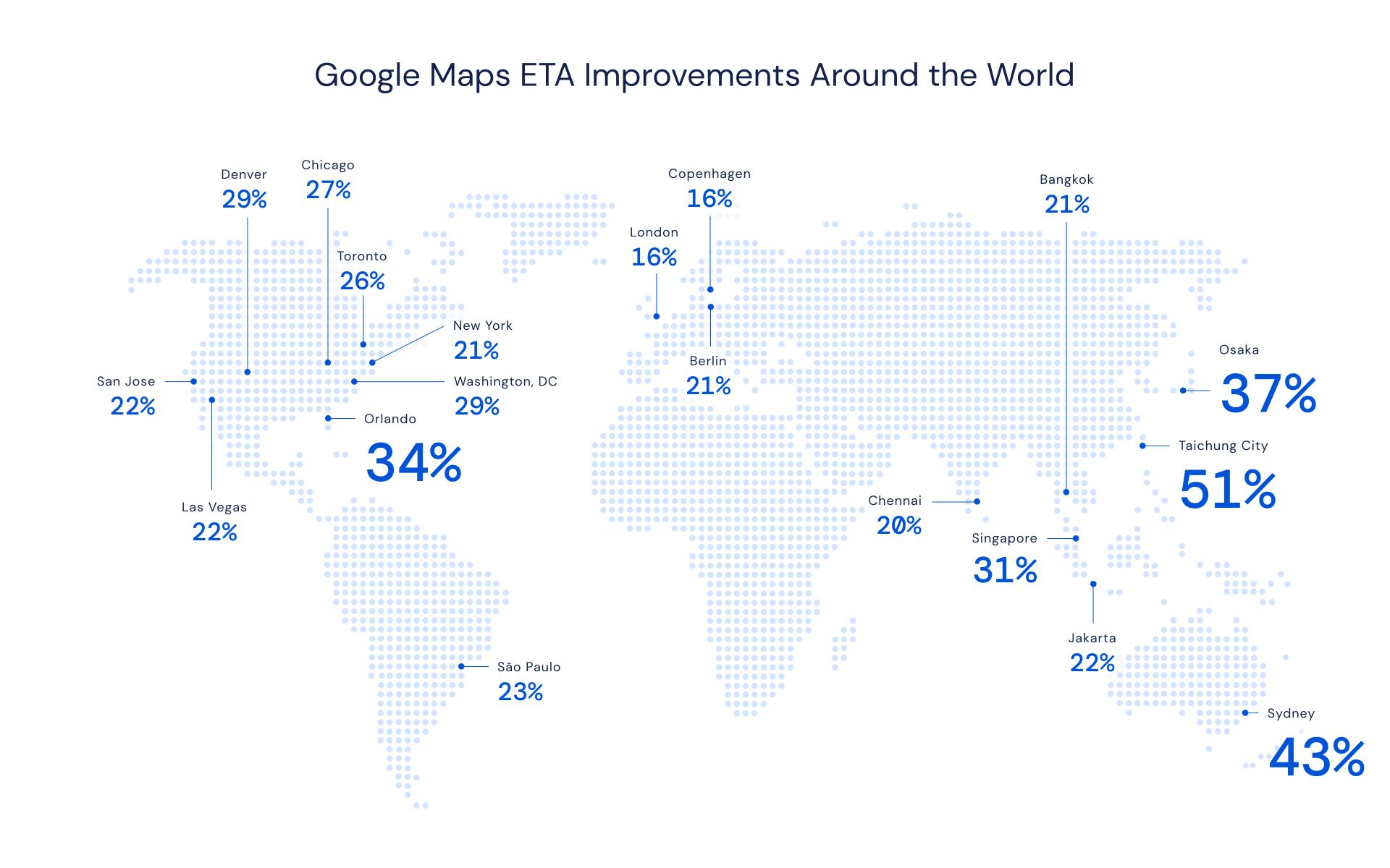 구글은 어떻게 교통 상황을 예측할까?...'AI가 분석한 교통 패턴+실시간 교통 정보'