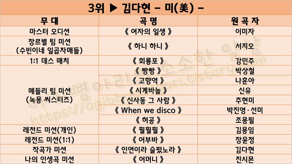 김다현노래목록