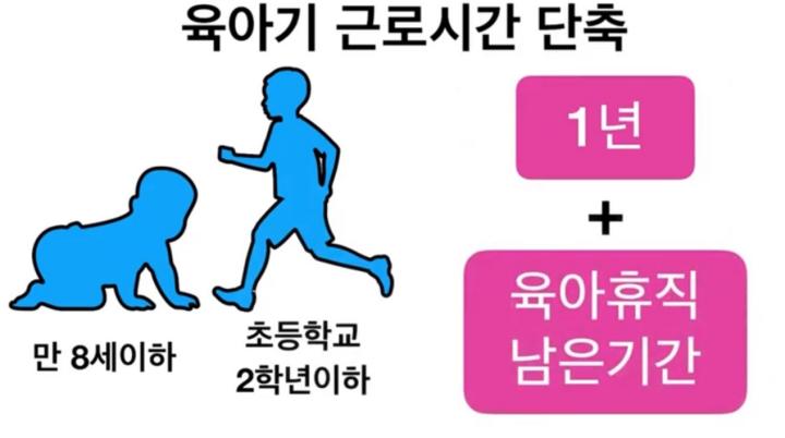 육아기-근로시간-단축제도-설명