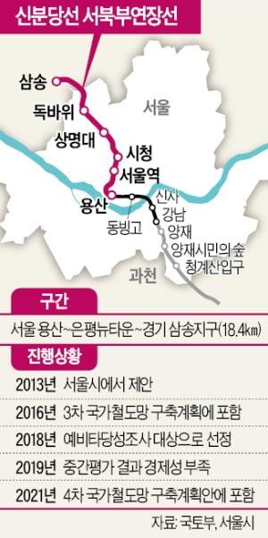 신분당선-서북부-연장-노선도