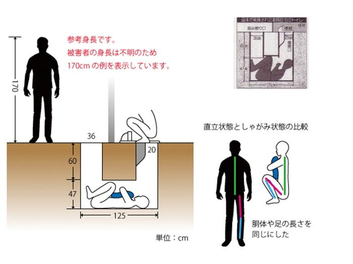 일본 정화조 사건