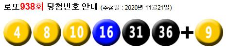 로또938회당첨번호 : 21, 27, 29, 38, 40, 44 + 37