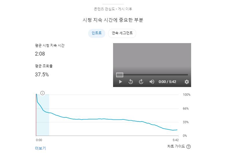 집밥 백선생 김밥 만들기 시청 지속 시간에 중요한 부분