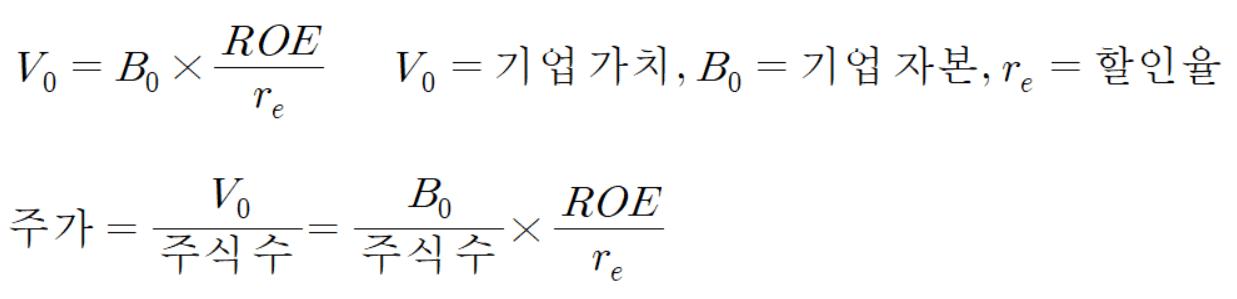 간단화된 S-RIM 방정식