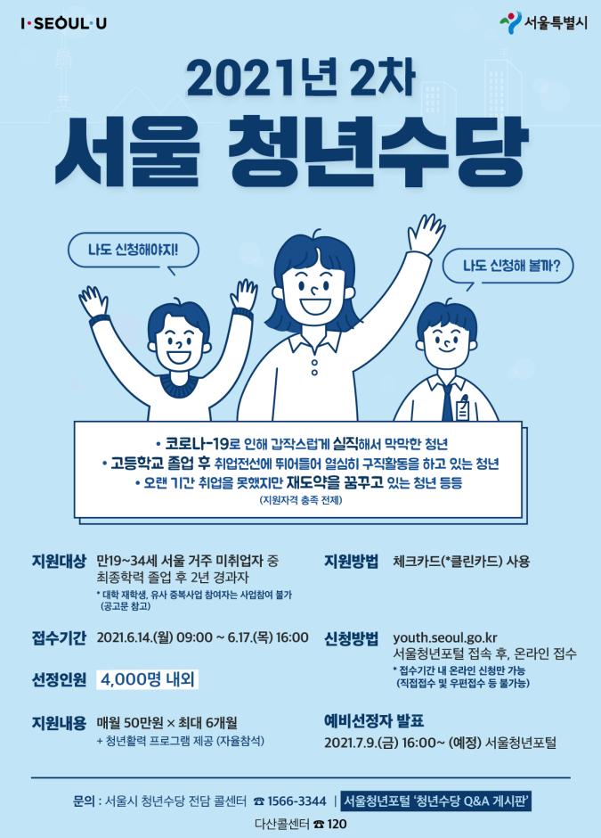 2021년-서울-청년수당-2차모집-홍보물-사진