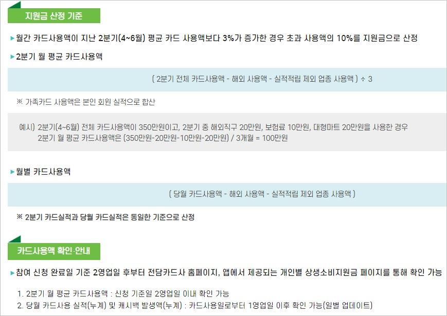 상생소비지원금 신청 방법 캐시백 월 10만원