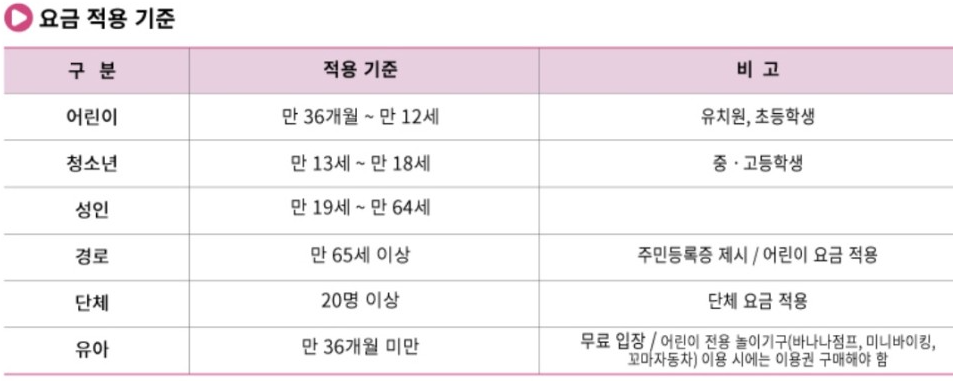 대전 가볼 만한 곳 베스트 5 (+맛집 명소 관광지 볼거리 꿀팁 총정리)