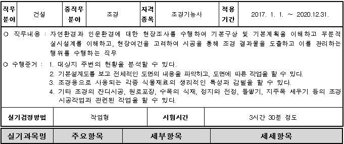 조경기능사 실기