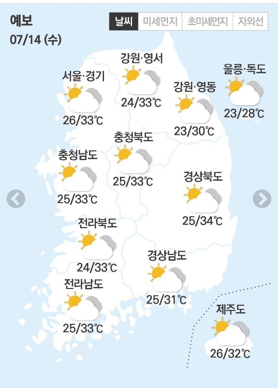 오늘의날씨7월14일