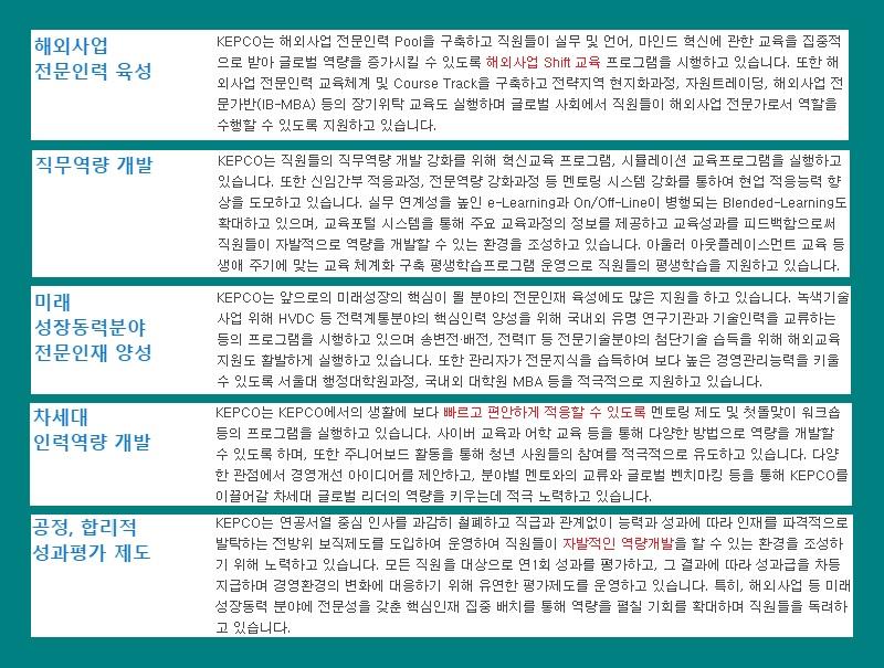 한국전력공사 청년인턴 채용 공고 2020 체험형