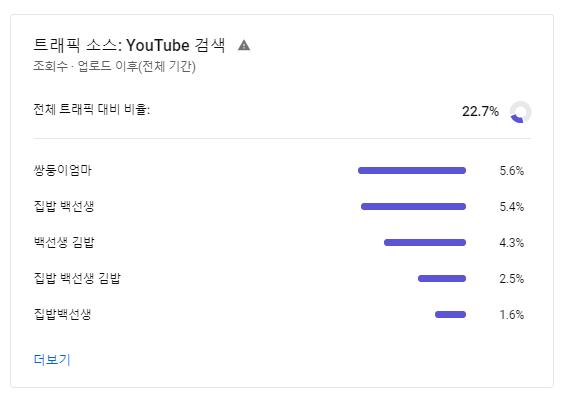 집밥 백선생 김밥 만들기 트래픽 소스중 유튜브 검색