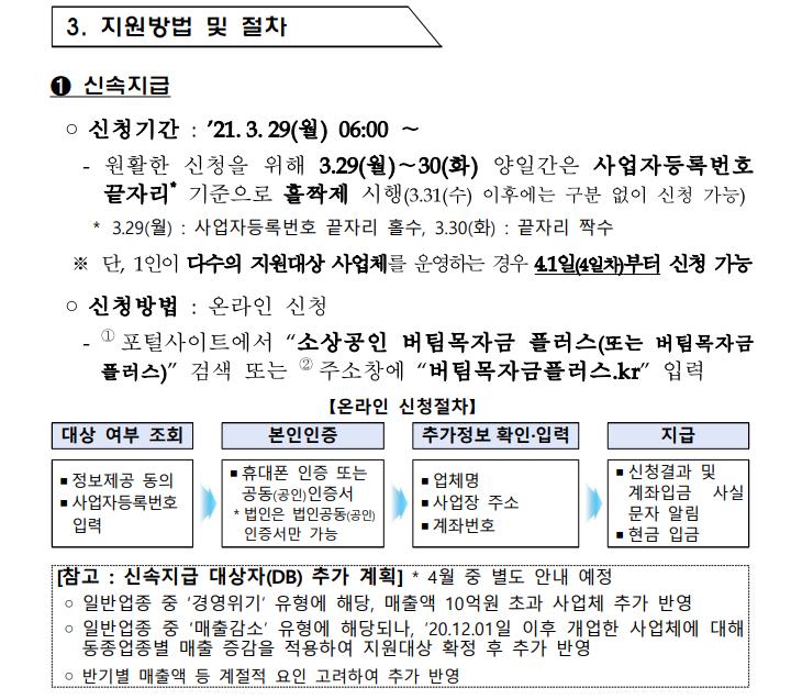 4차 재난 지원금 소상공인 버팀목자금 플러스 이의신청 방법