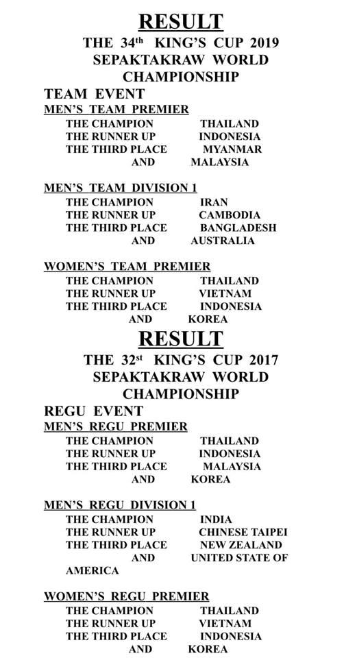 세계세팍타크로선수권대회일정표