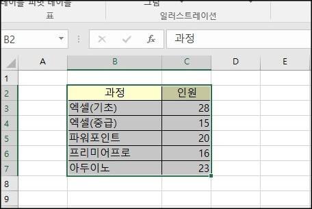 데이터-범위-지정
