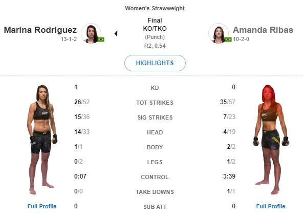 UFC 257 포이리에 VS 맥그리거 메인카드 감상후기 - 리벤지에 성공한 다이아몬드와 최고의 데뷔전을 보여준 마이클 챈들러
