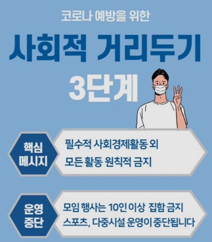 코로나-사회적-거리두기-3단계