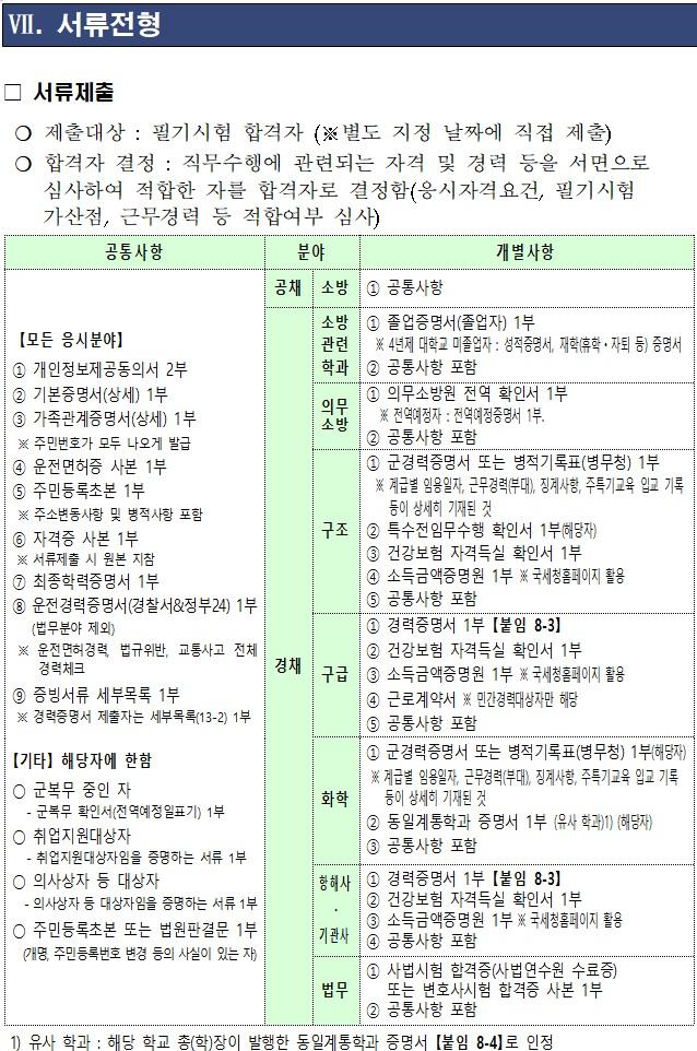 2020 소방공무원 시험일정 시험과목