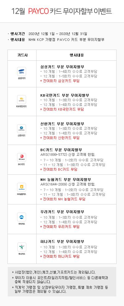 ▲ NHN KCP 12월 신용카드 부분 무이자할부 이벤트