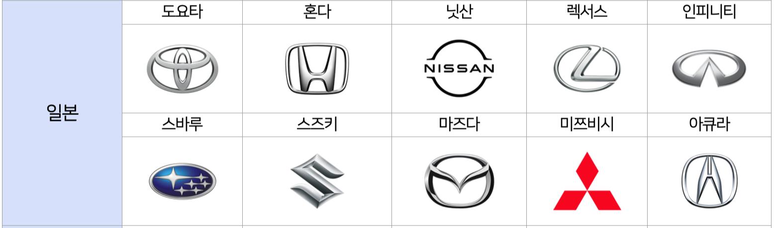 일본 자동차 로고 모음