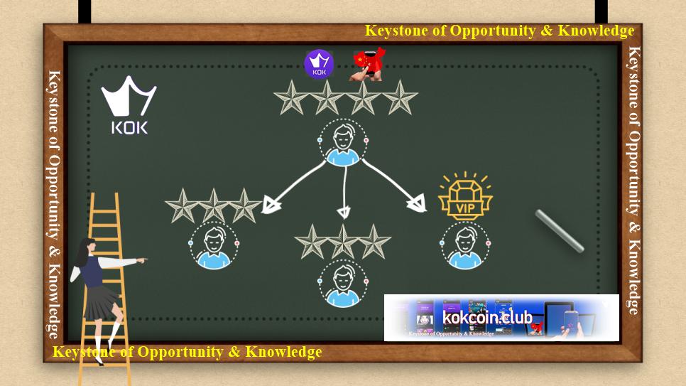 콕플레이(KOK-PLAY) 메뉴얼 5편 – VIP 계정插图14