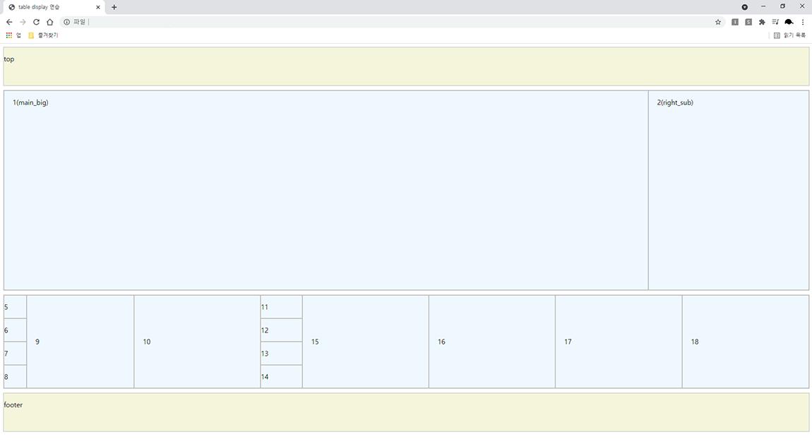 CSS display 활용 div 레이아웃 샘플 소스